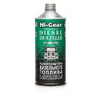 Размораживатель HI GEAR HG4114