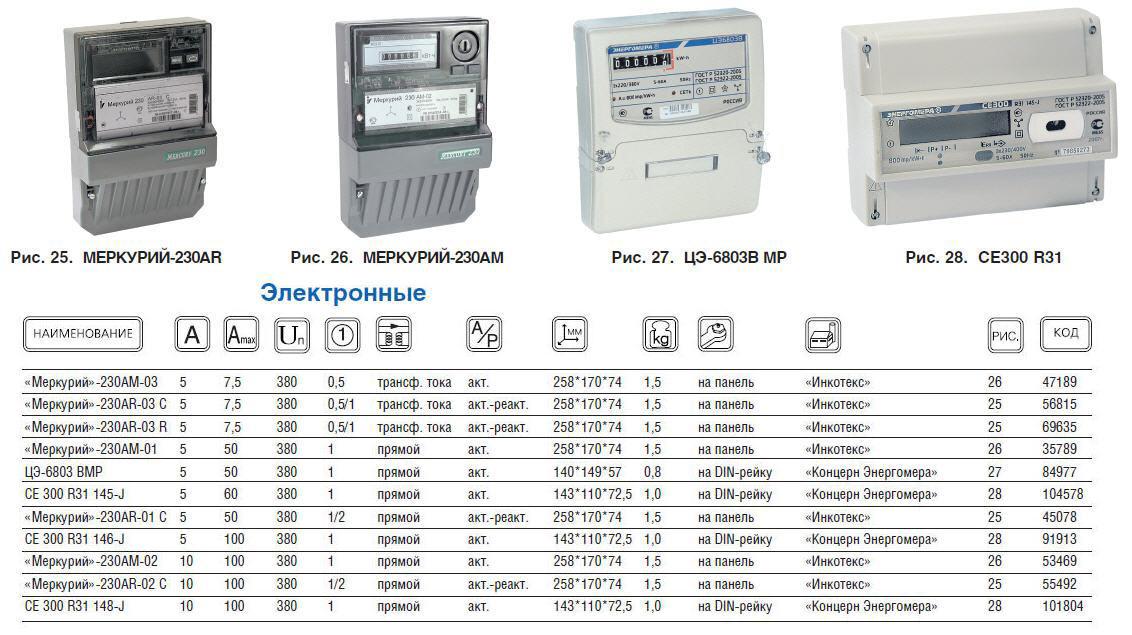 Счетчик электроэнергии ИНКОТЕКС МЕРКУРИЙ 230 АМ-03