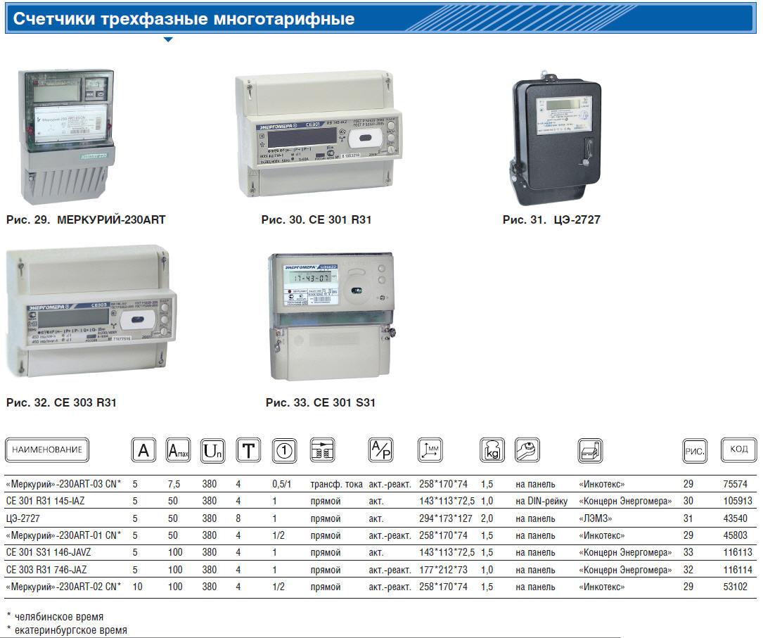 Счетчик электроэнергии ИНКОТЕКС МЕРКУРИЙ 230 art-03 cn
