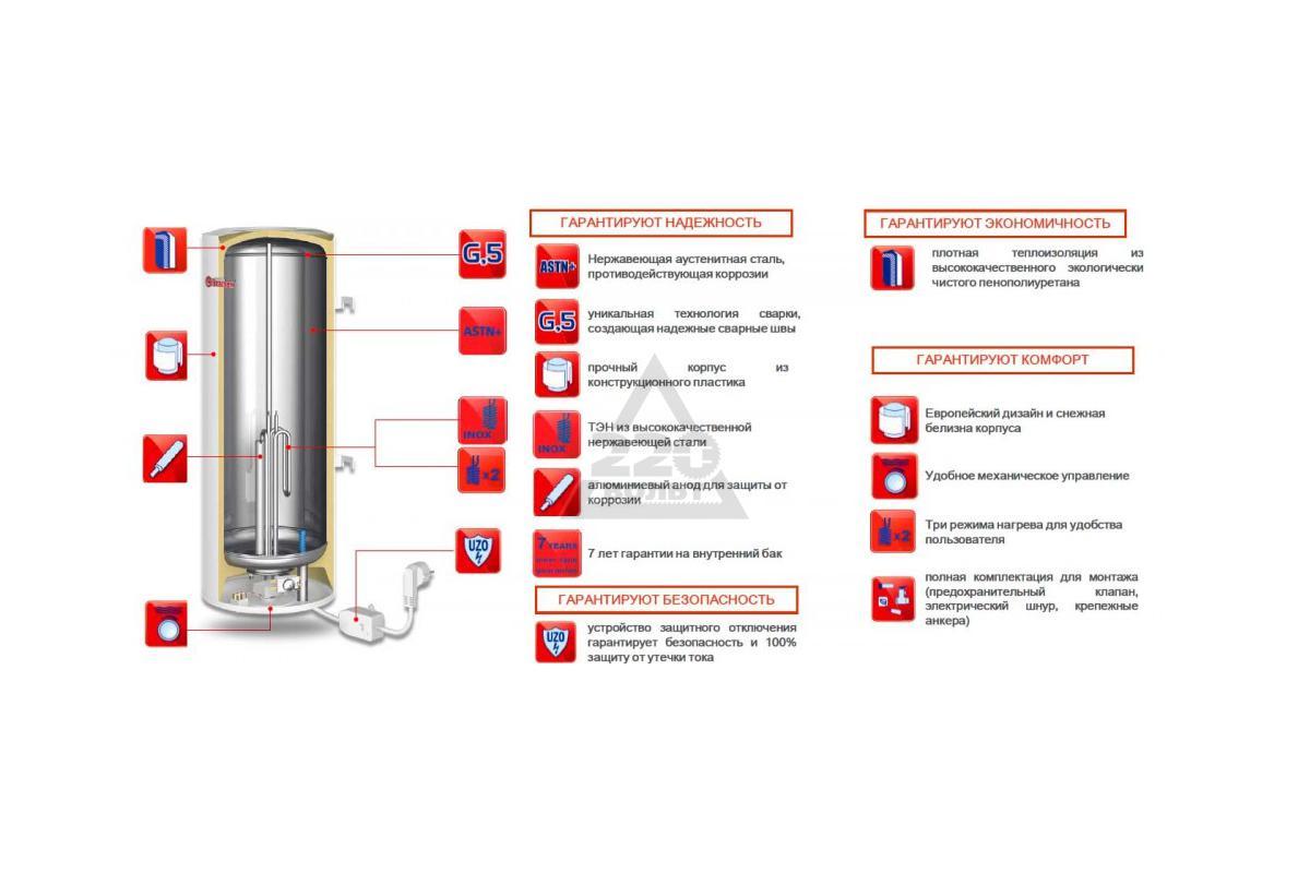 инструкция к водонагреватель перла