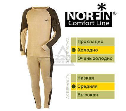 Костюм NORFIN COMFORT LINE