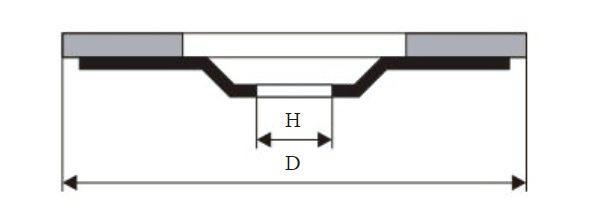 Круг Лепестковый Торцевой (КЛТ) ЛУГА-АБРАЗИВ 115 Х 22 Р 40 (№40) цирк. от 220 Вольт