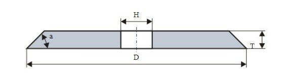 Круг шлифовальный ЛУГА-АБРАЗИВ 3  150 Х  3 Х  32 14А 60 o,p,q (25СТ) В от 220 Вольт