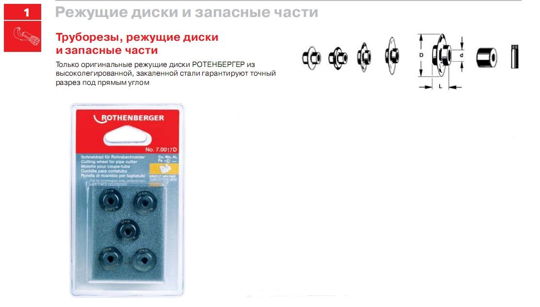 Набор роликов (дисков) для трубореза, 5 шт. Rothenberger 70017d от 220 Вольт