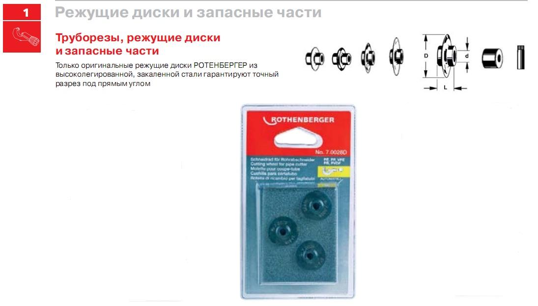 Набор роликов (дисков) для трубореза Rothenberger 70028d ролик переноса canon набор запасных роликов 6759b001