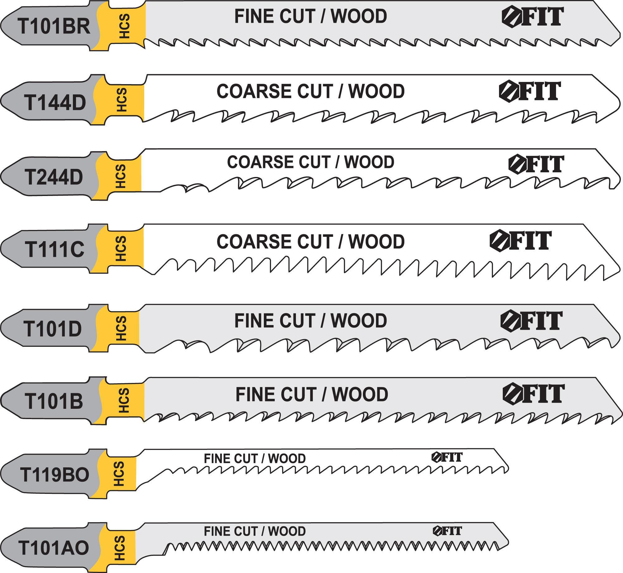 Набор пилок Fit 41013 набор для специй terracotta дерево жизни