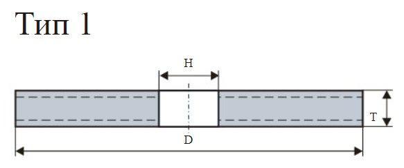 Круг зачистной ЛУГА-АБРАЗИВ 125х6х22мм 14А упак.10шт