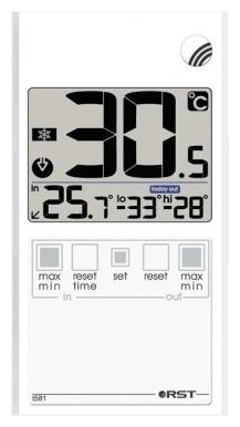 RST Термометр Rst 01581 (РСТ00000087)