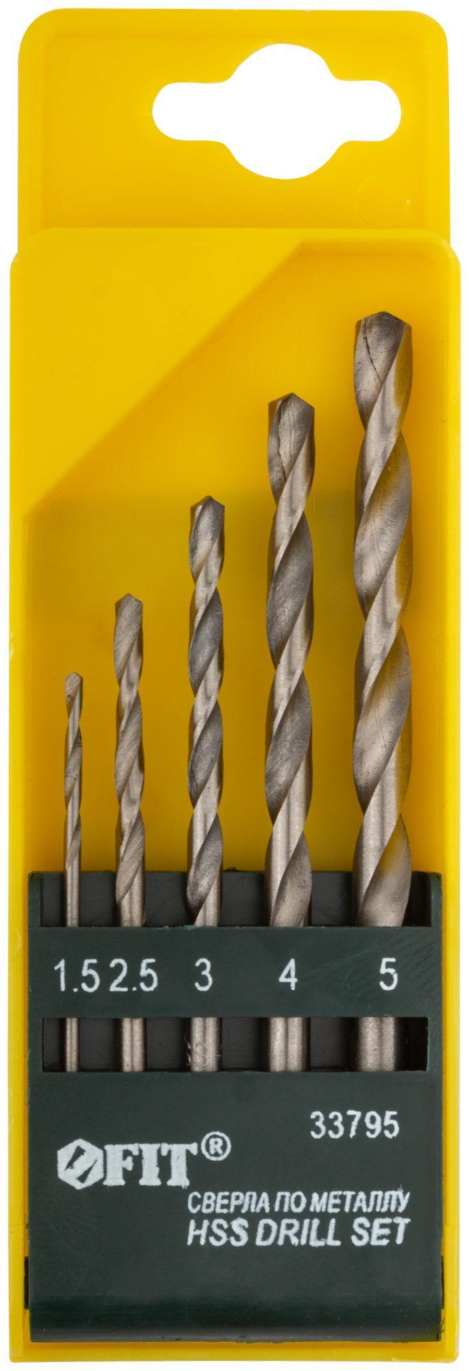 Сверло по металлу Fit 33795