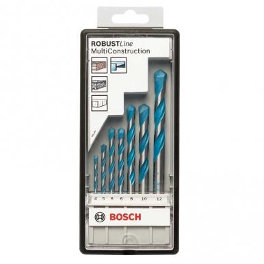 Купить Сверло Bosch 2607010546