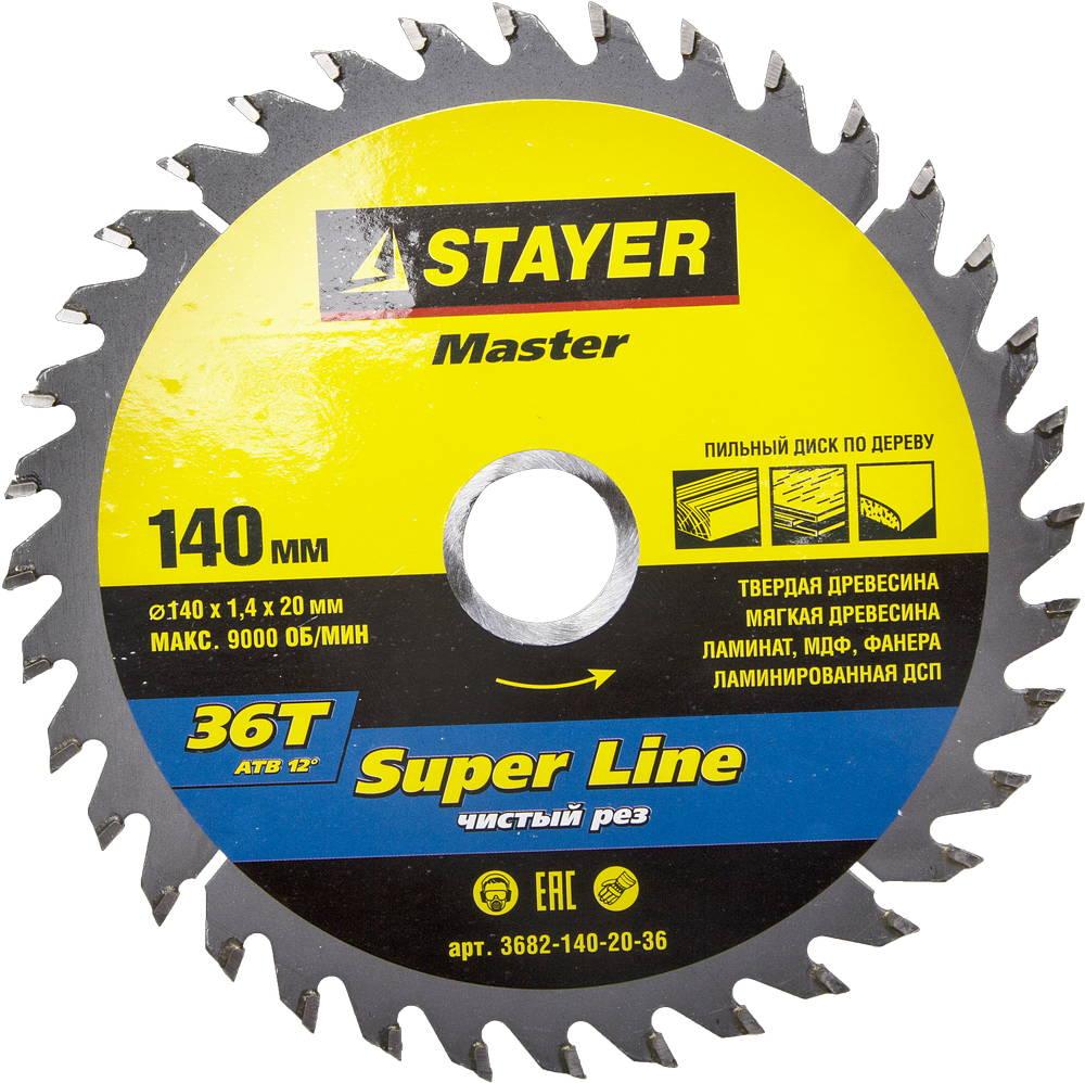 Диск пильный твердосплавный Stayer Master 3682-140-20-36 диск алмазный diam 150х22 2мм master турбо 000160