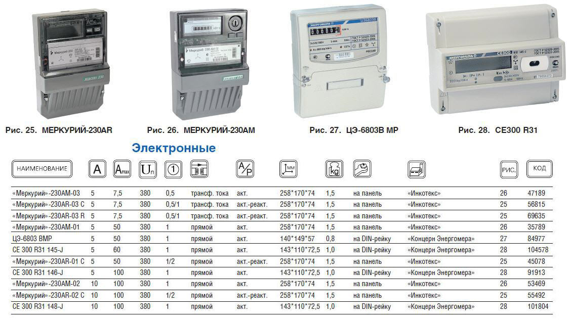 Счетчик электроэнергии ИНКОТЕКС МЕРКУРИЙ 230 АМ-03  счетчик э э инкотекс меркурий 201 5 однофазный однотарифный