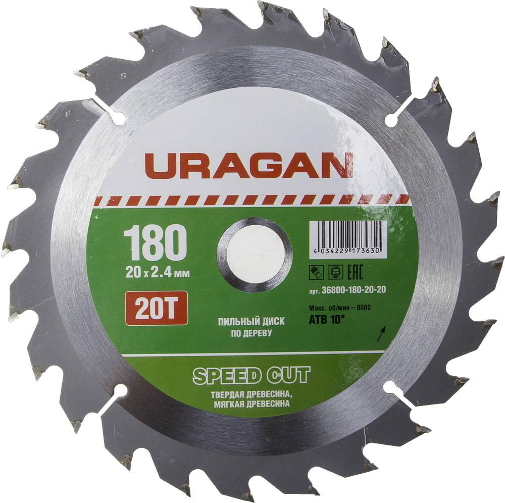 Диск пильный твердосплавный Uragan 36800-180-20-20 20 20 w02573