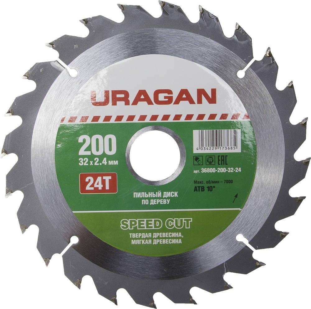Диск пильный твердосплавный Uragan 36800-200-32-24 диск пильный uragan по дереву 190х30мм 24 зубьев
