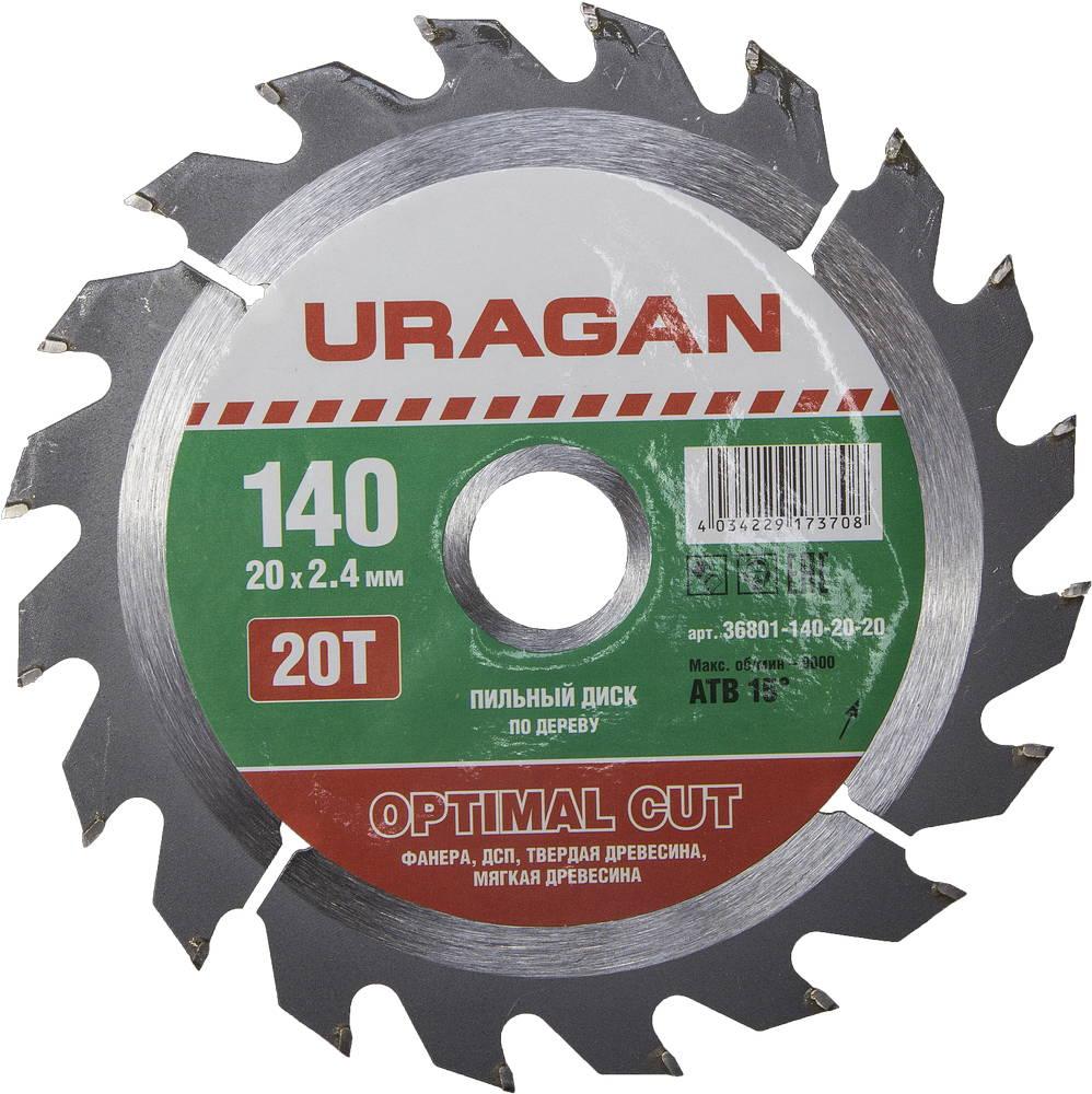 Диск пильный твердосплавный Uragan 36801-140-20-20 gangxun 20