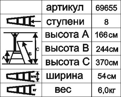 Стремянка ЭНКОР 69655