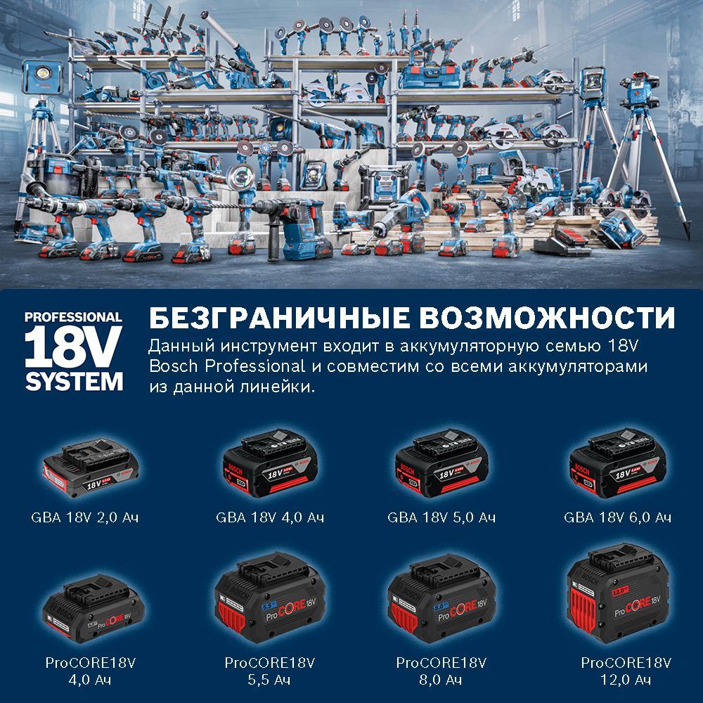 Реноватор Bosch Gop 18v-28 (0.601.8b6.002)