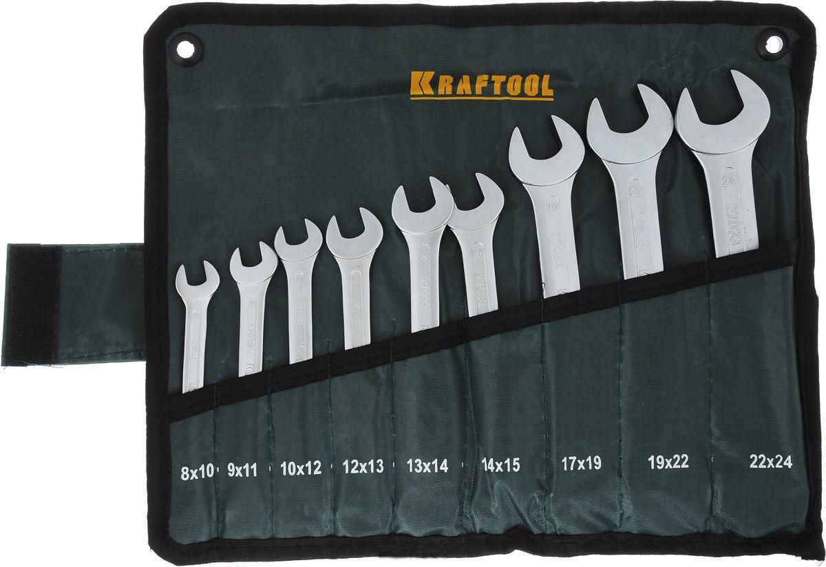 Набор ключей Kraftool 27033-h9