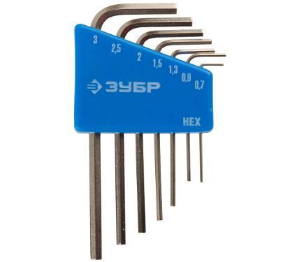 Набор ключей ЗУБР 27471-H7