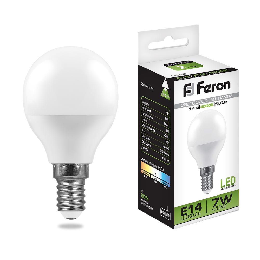 Лампа светодиодная Feron 25479