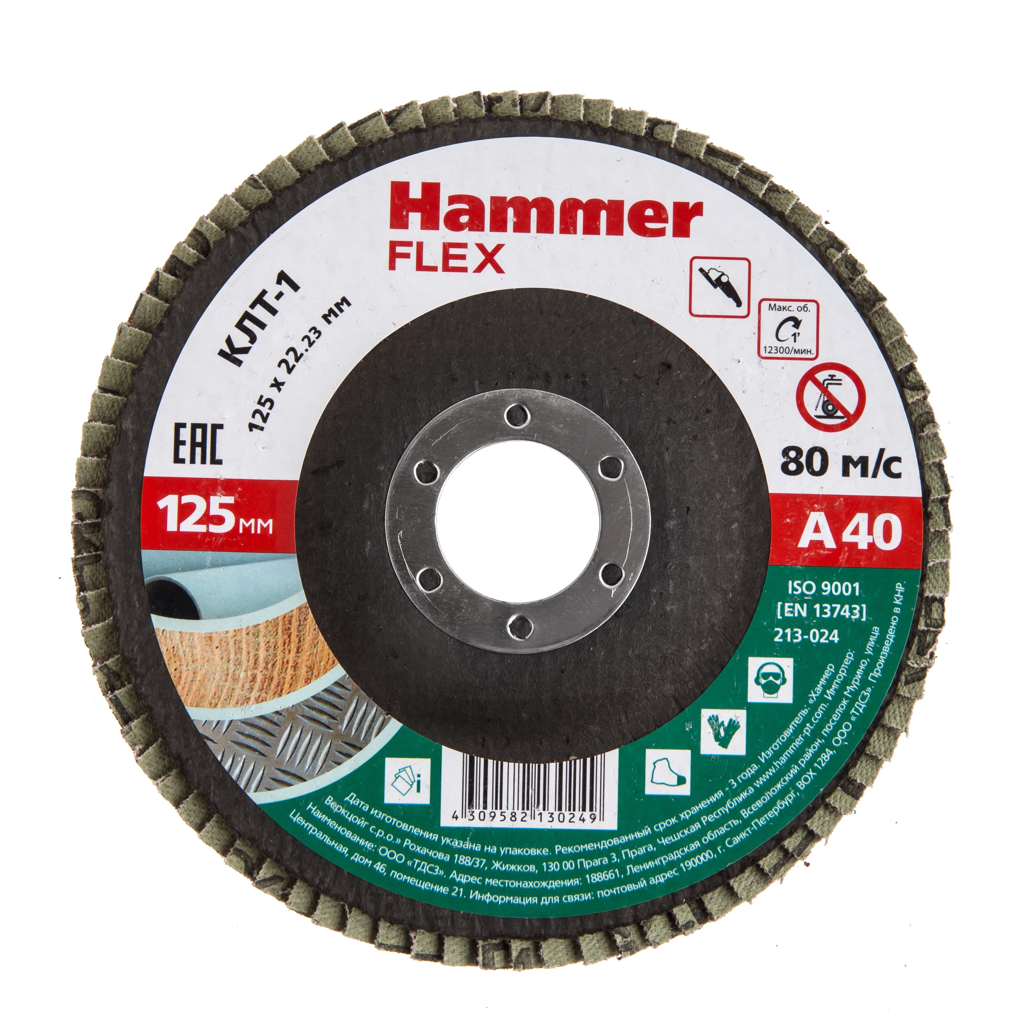 Купить Круг Лепестковый Торцевой (КЛТ) Hammer 213-024