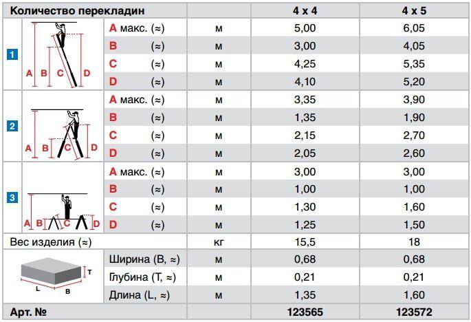 Лестница алюминиевая шарнирная с перекладинами Krause Stabilo 133960 (123572)