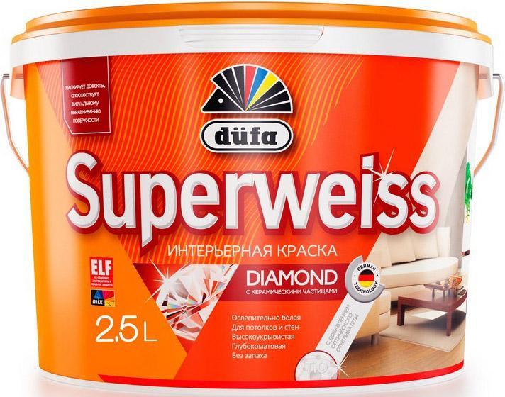 Краска Dufa Superweiss rd4 белая 5 л